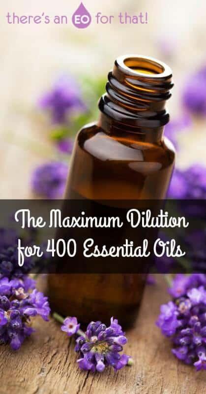 The Maximum Dilution for 400 Essential Oils